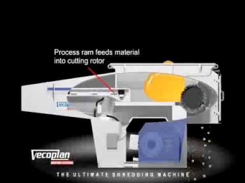 Vecoplan Shredder Concept | Vecoplan