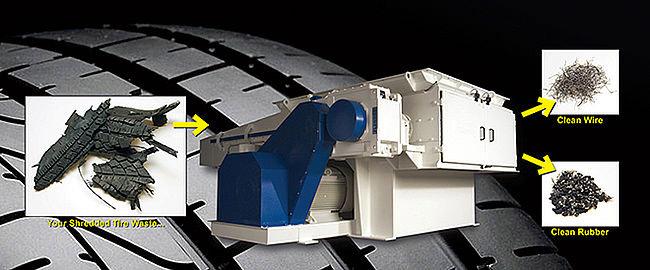 vecoplan special applications